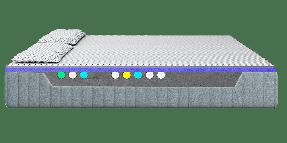 Colchón personalizado Bespoke B200
