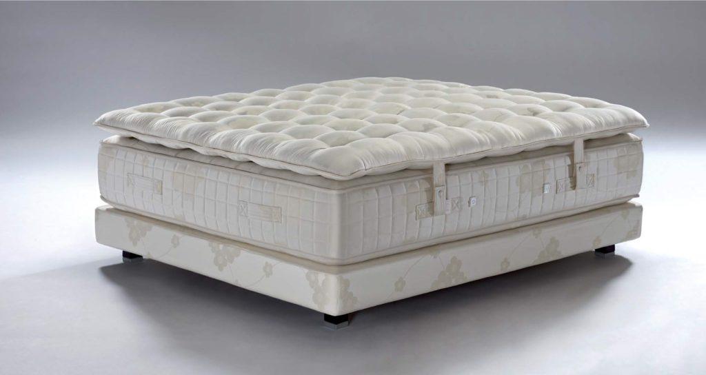 Cuál es el colchón más cómodo - El Foro del Colchón