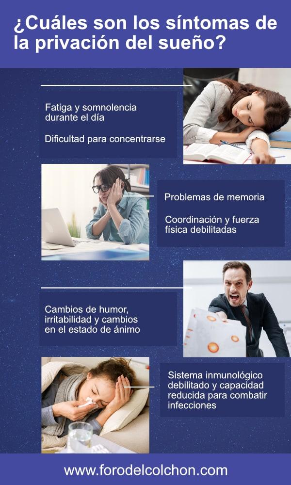Síntomas de la privación del sueño