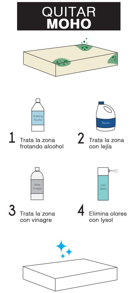 Cómo desinfectar un colchón: manchas y olores - El Foro del Colchón