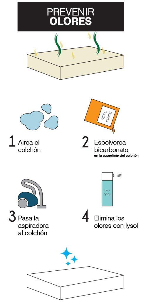 Eliminar olores del colchón